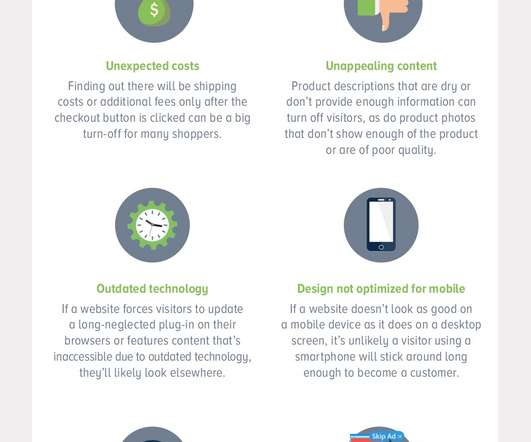 Shopping carts online retail today losing ecommerce customers to shopping cart abandonment infographic fandeluxe Image collections